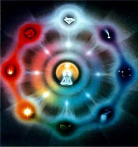 Spiritualarge